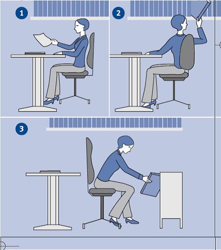 Schreibtisch-Organisation Greifraum