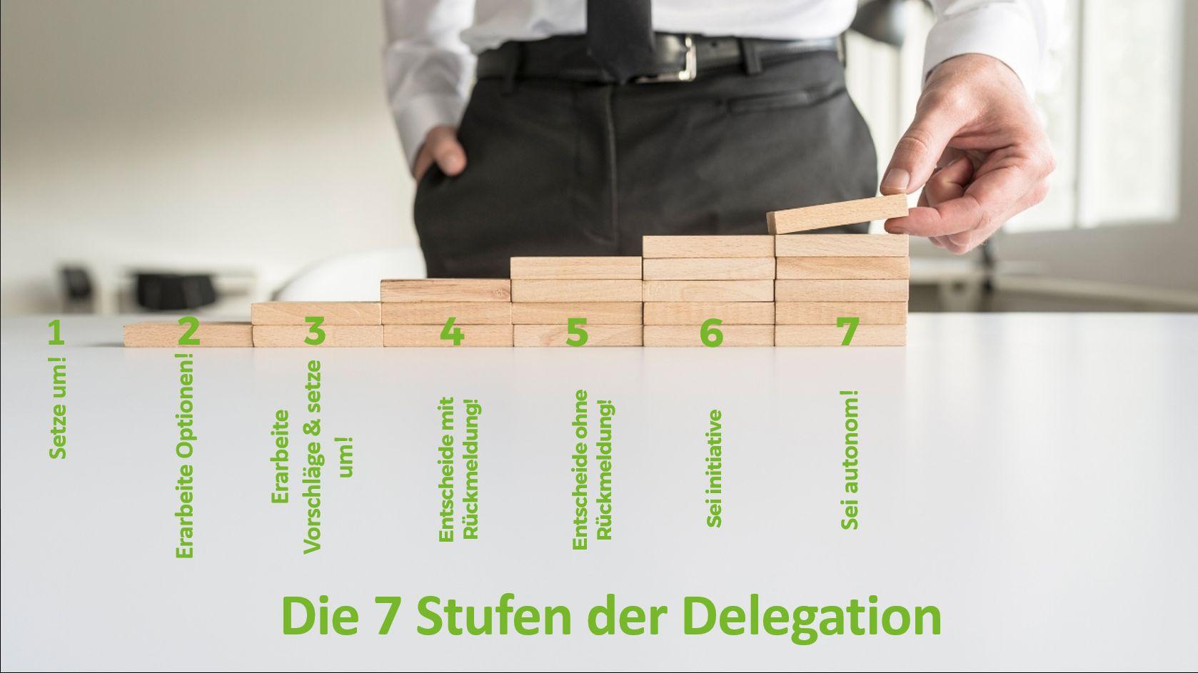7 Stufen der Delegation